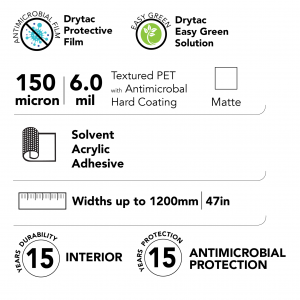 Protac-Antimicrobial-web-tech-specs-2048x2048